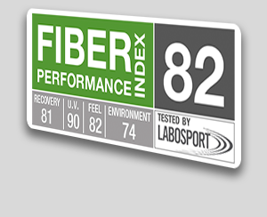 Fiber performance index landscape