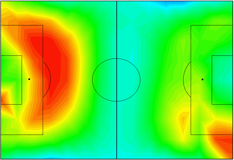 sports field lighting heatmap